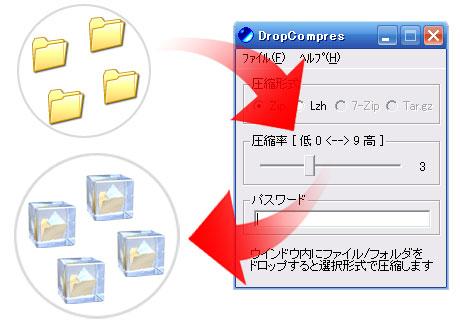 DropCompresでの圧縮