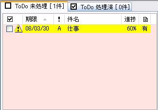 ToDo進歩状況