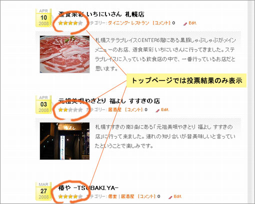 トップページ評価画像表示